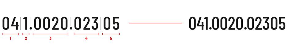 Ako čítať čísla dielov OSTERMANN